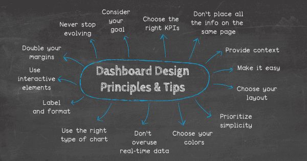dashboard-design-principles-best-practices
